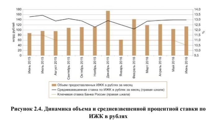 курсовая понятие сущность региональных займов